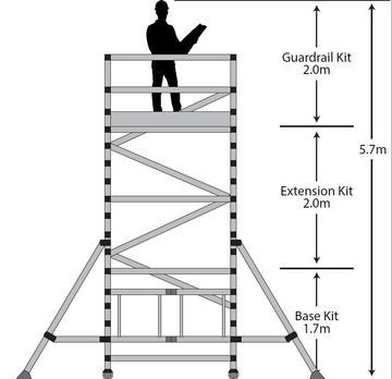 MiniMax Light Weight Modular Scaffold Base, Guardrail & Extension Kit - 5.7m