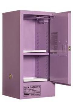 Pratt Corrosive Cabinets Metal